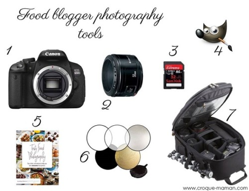 Food blogger photography tools
