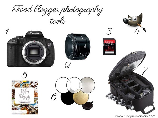 Food blogger photography tools - Croque-Maman